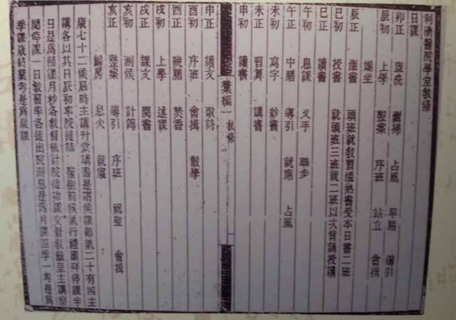 """""""利济医学堂教条"""""""