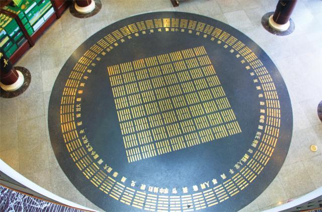 震元堂大厅内的卦位图